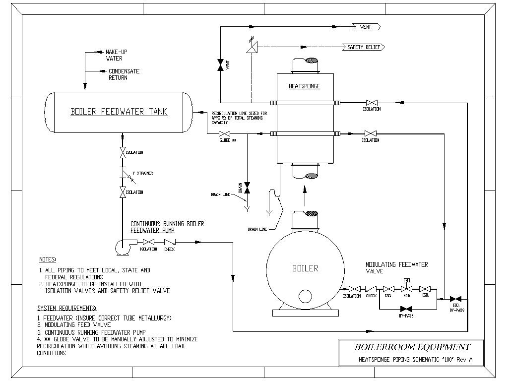 Piping Diagram Online Wiring Library Heater With Thermostat Schematic Symbol Get Free Image About Diagrams