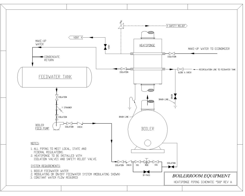 Piping Diagram For Boilers Archive Of Automotive Wiring Alpha Diagrams Rh Heatsponge Com Layout Steam